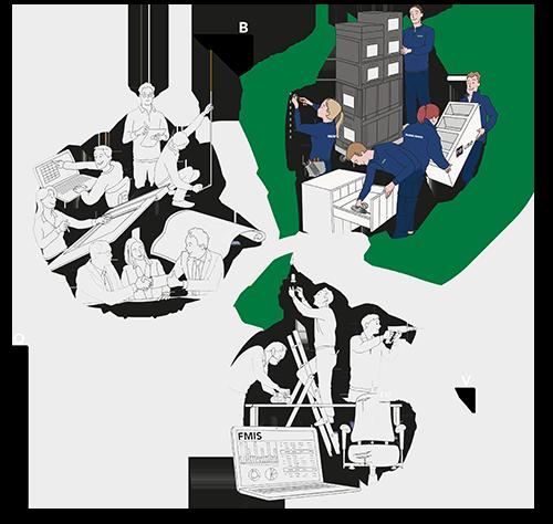 Infographic-cirulaire-diensten-bewegen-c1
